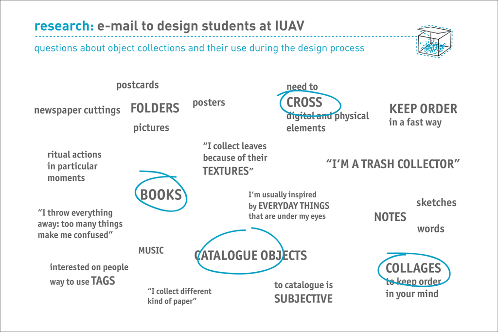 Interaction Design: Thesis Project II