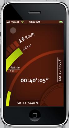 StatsScreen