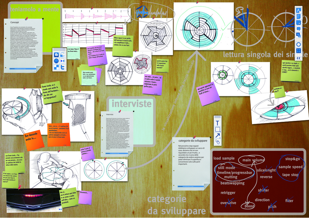 interaction design thesis projects