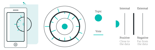 urvs_voting